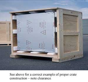 Proper Crate Construction